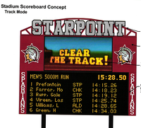Scoreboard - Track and Field - Cropped.png